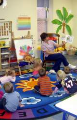 Free Preschool Being Pushed in California